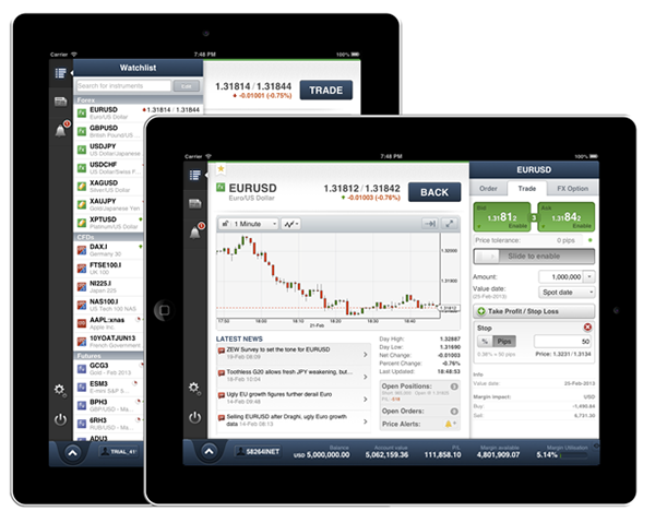 saxo_capital_markets_mobile